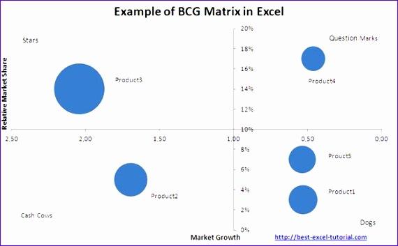 176 bcg matrix 570353