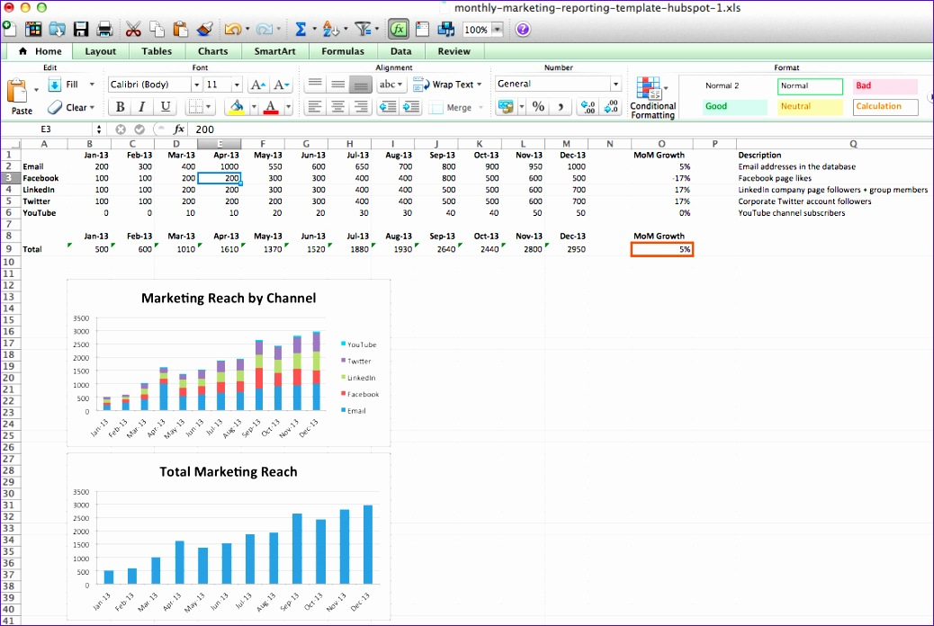 social media management reporting for social media managers 1038696