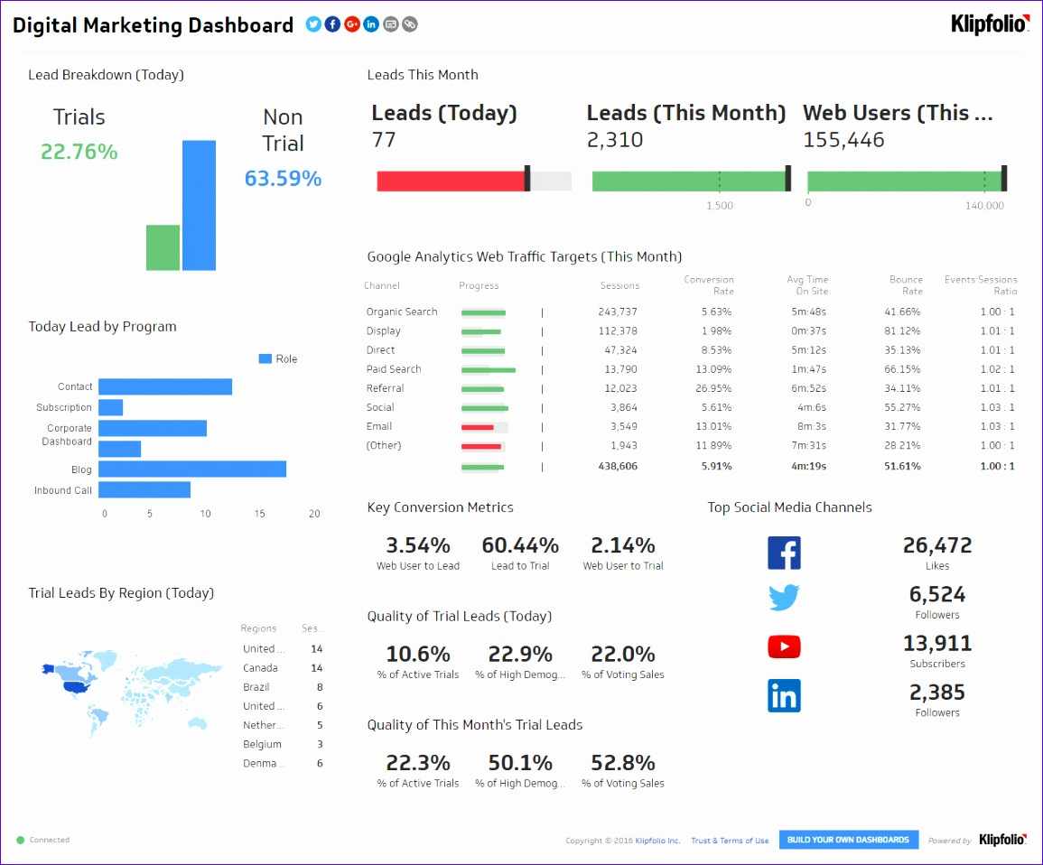 digital marketing dashboard 1155958