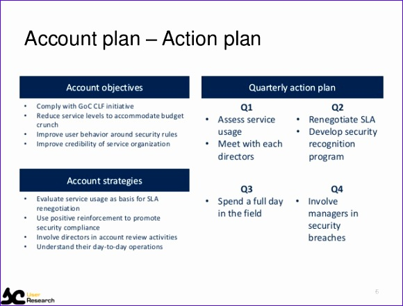 account plan example 580440