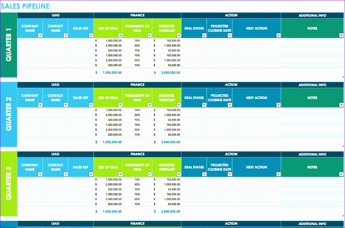 forecast spreadsheet template 1159767