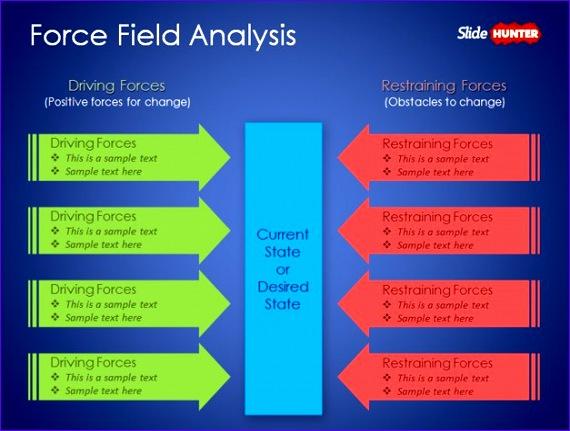 force field analysis templates