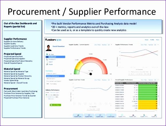 insight presentation for slide share 580440