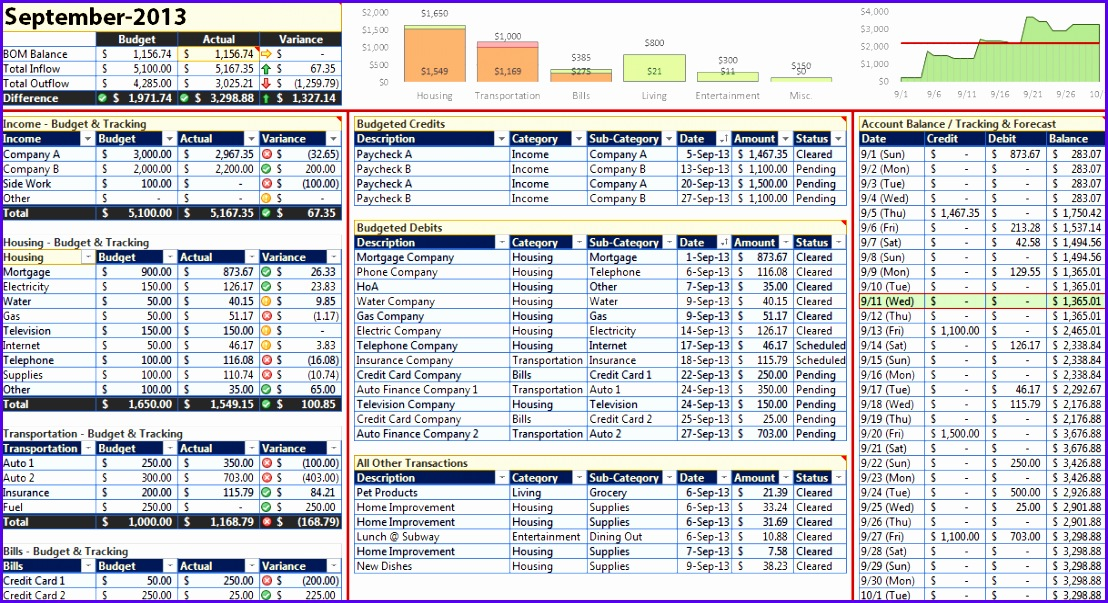 Sample Excel 2013 Calendar Template B6cuv Fresh Monthly Personal Bud