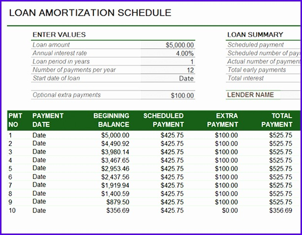 Loan amortization schedule 614478