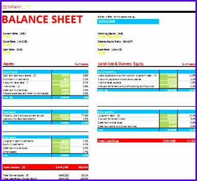 2nd Balance Sheet Template Sample 383353