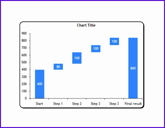 Water Fall Chart Free PDF Template Download 532412