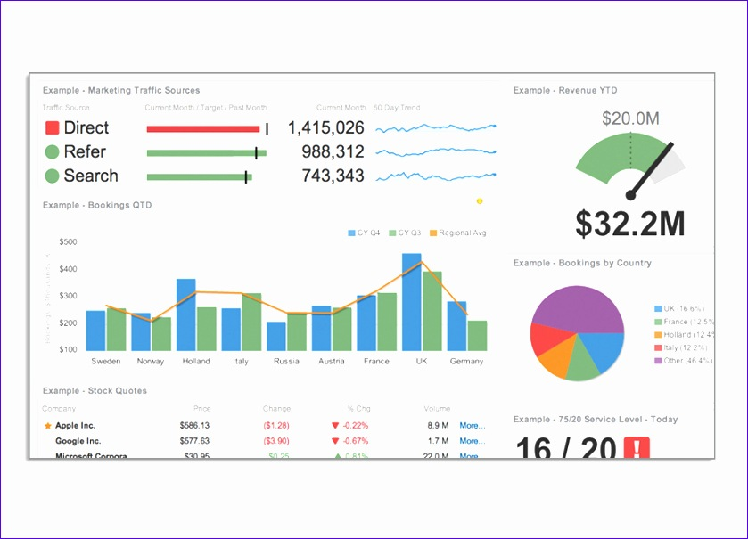 kpi dashboard gallery 839605