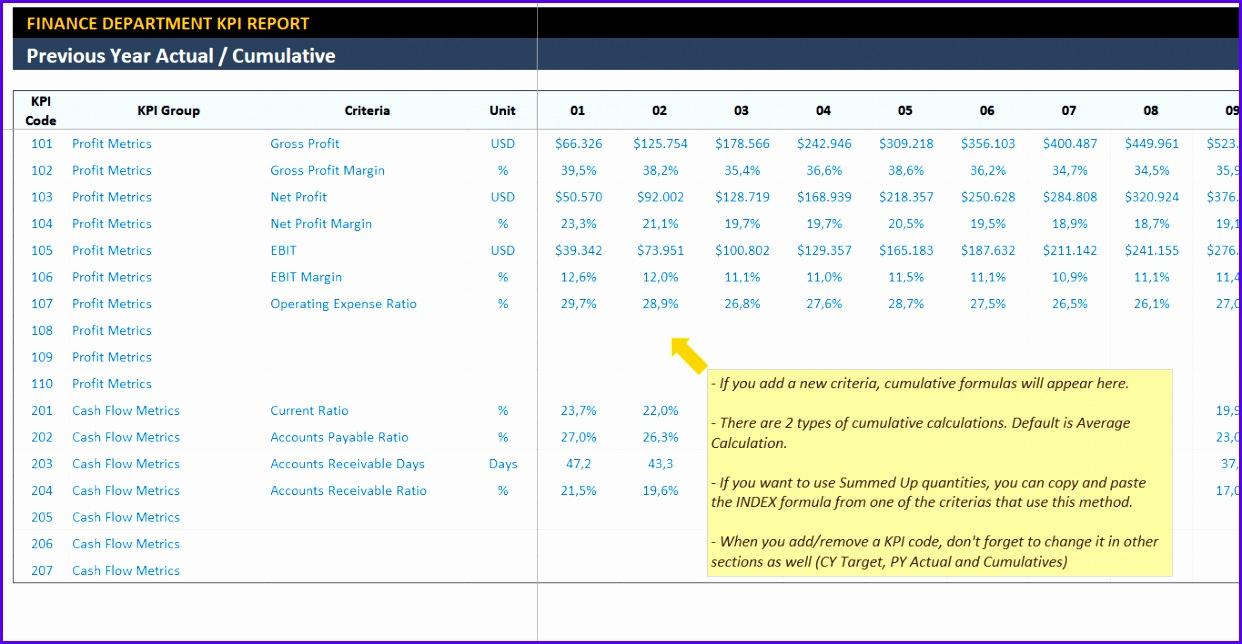Finance KPI Dashboard Excel Template Someka SS4 1242644