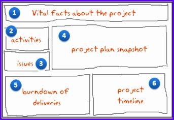 Project management dashboard outline sketch 343236