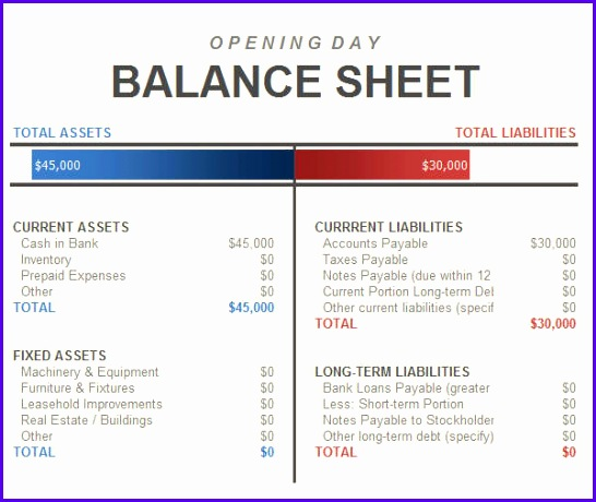 Accounting Balance Sheet Template Excel Excel Template Balance Sheet Balance Spreadsheet 546460