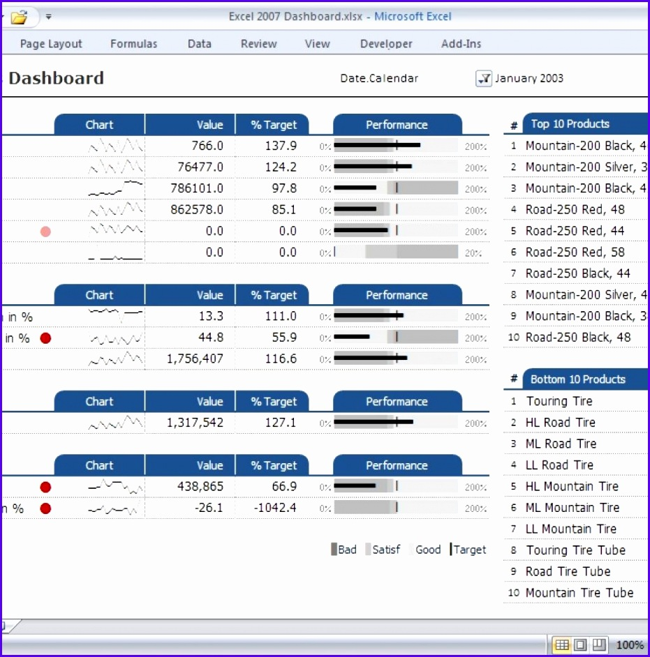 Excel Dashboard Templates – Super User within Excel Reporting Templates Dashboard 931942