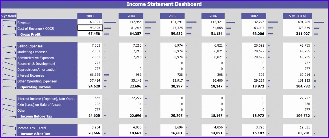 10 excel templates dashboard exceltemplates exceltemplates for Free excel dashboard templates