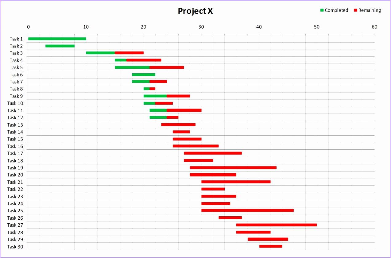 9 sample gantt chart excel template - exceltemplates