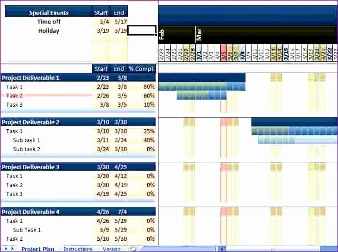 7 gantt chart excel template free