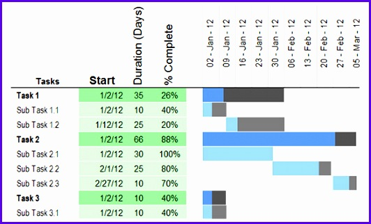 Gantt Chart Excel Template Free Download 532322