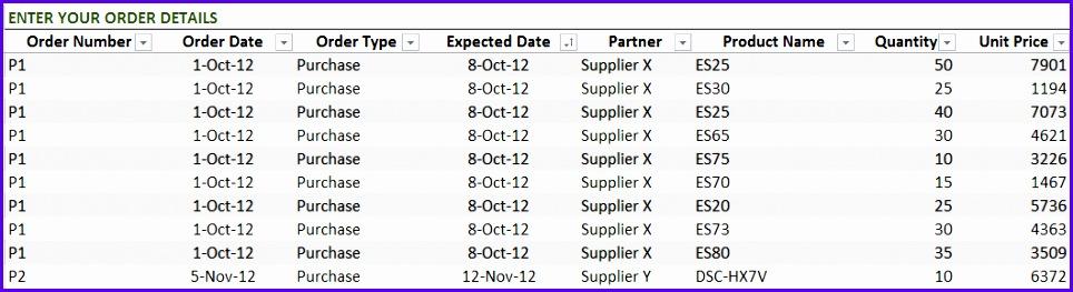 Inventory Sheet Enter Order Details