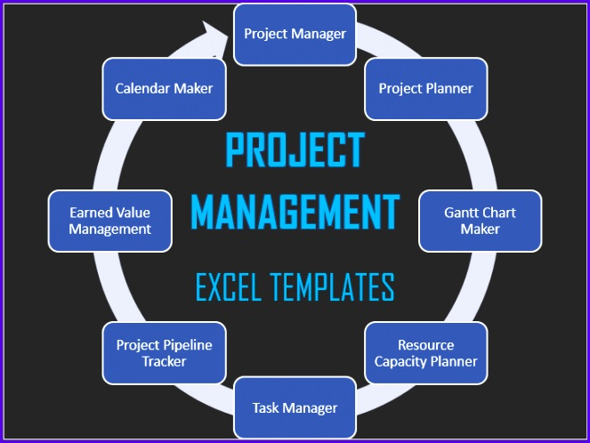 Free and Premium Excel Project Management Templates 663498
