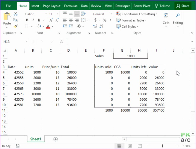 fifo costing inventory excel data tables 663505