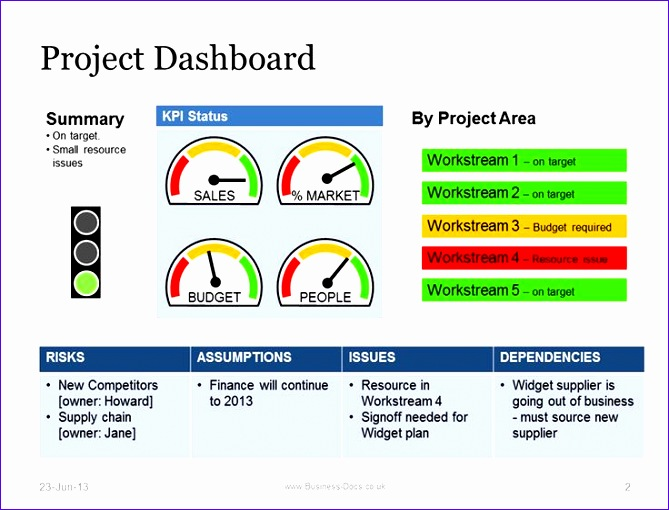 project dashboard 669510