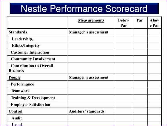 nestle performance management 580440