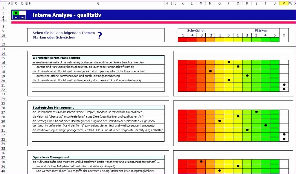 SWOT Analyse 1022601