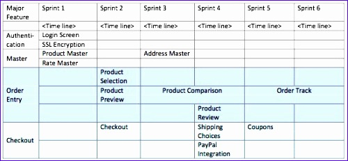14 scrum excel template exceltemplates exceltemplates for Scrum release plan template