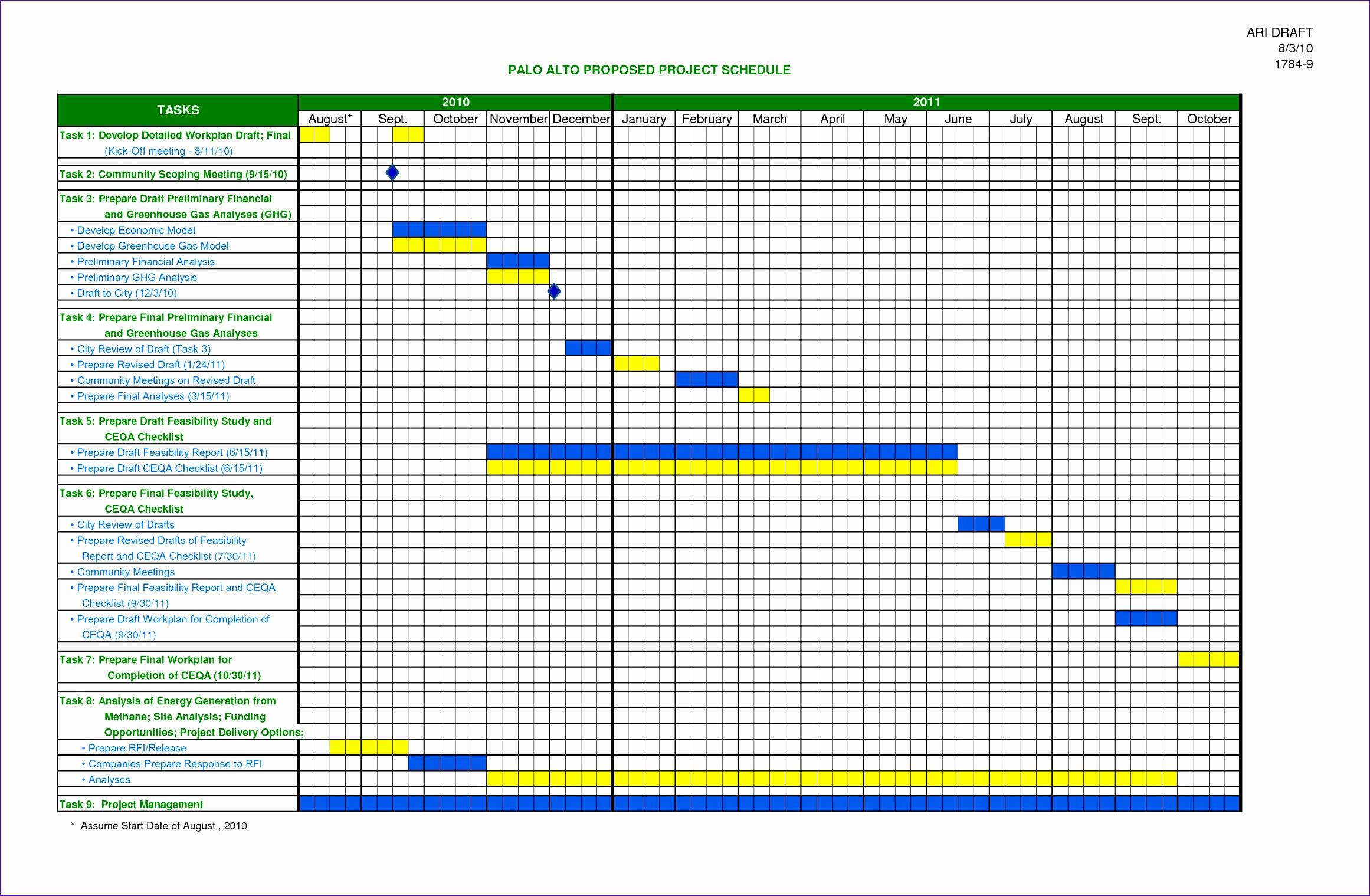 6 construction schedule template excel 23221519