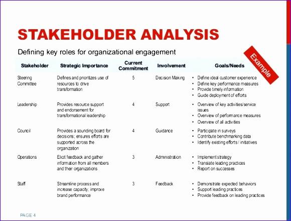 sample stakeholder analysis 580440