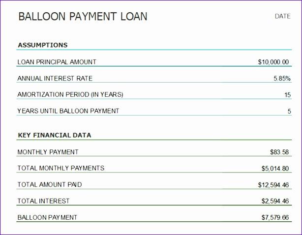 Balloon loan payment calculator TM
