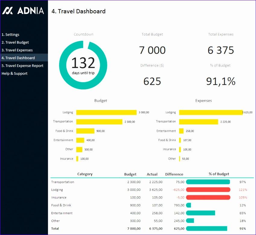 travel bud planning spreadsheet template 849778