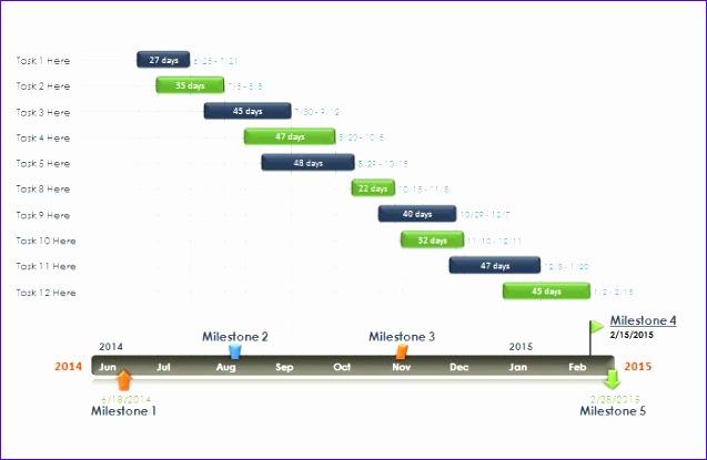 gantt chart template 637415