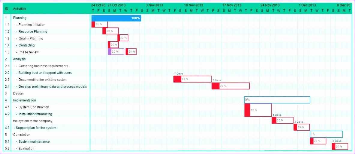 Gantt Chart Software 1183515