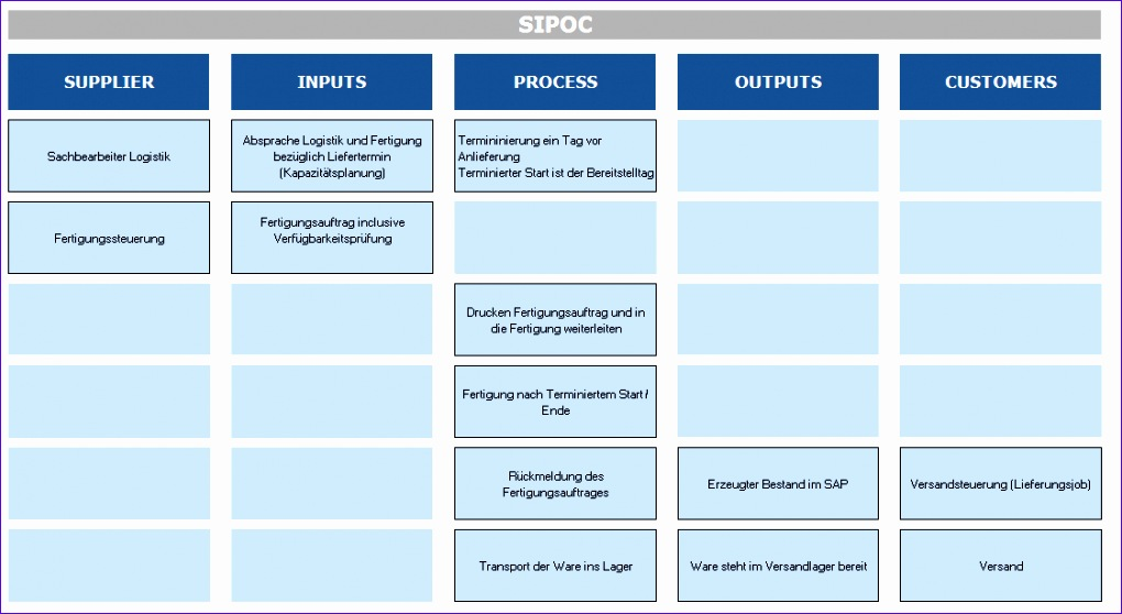 six sigma sipoc diagram 1020558