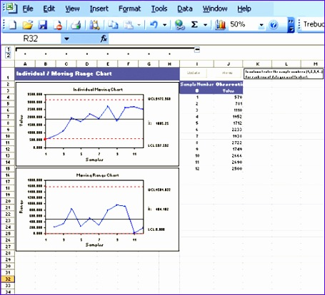 excel dashboard safety metrics and kpis 455414
