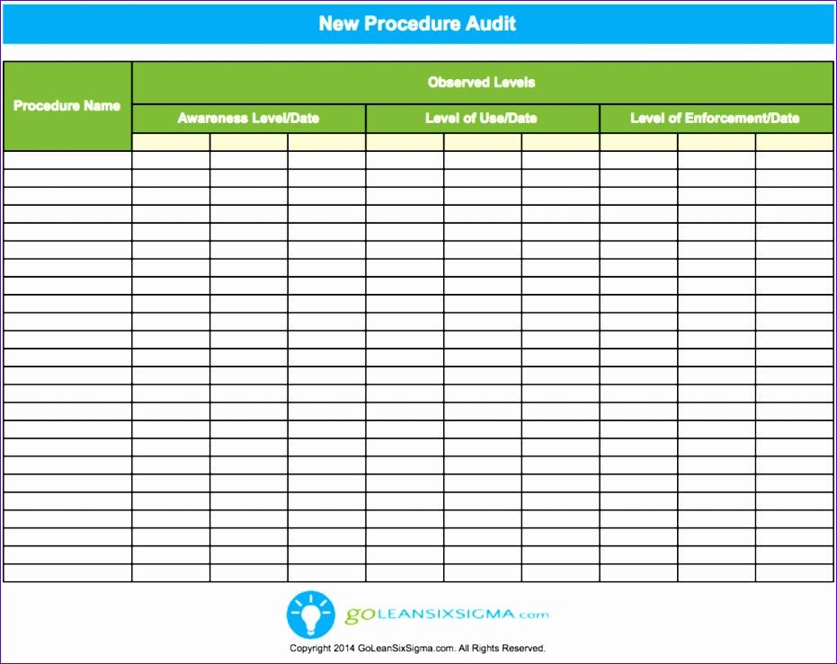 new procedure audit 931739
