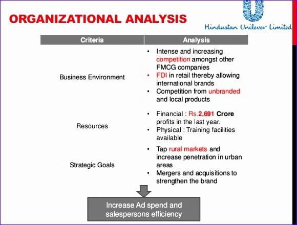 it skills matrix template excel