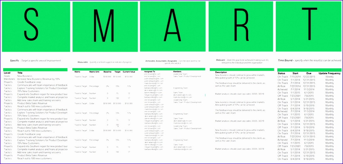 10 smart goals template excel exceltemplates