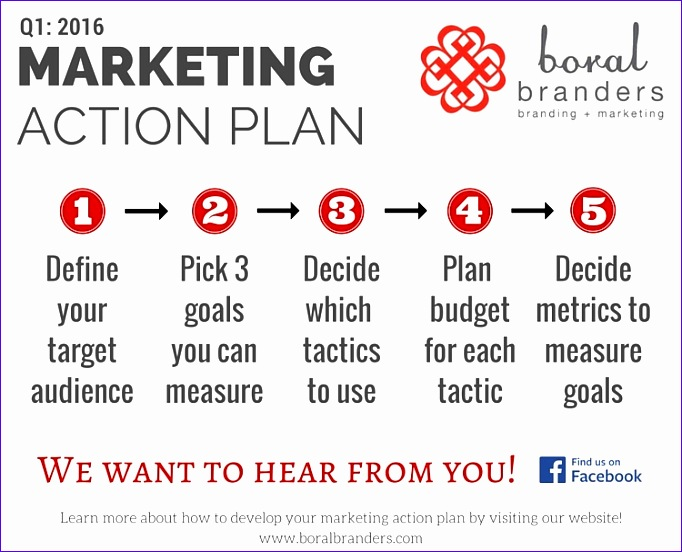 q1 2016 marketing action plan
