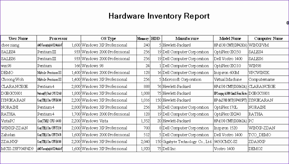 monthly inventory report 1012575