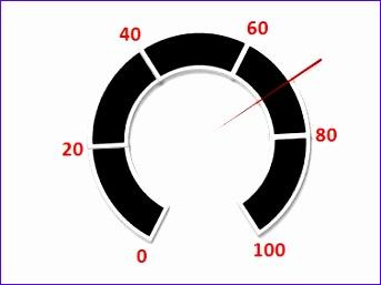 speedo charts speedometer 343257