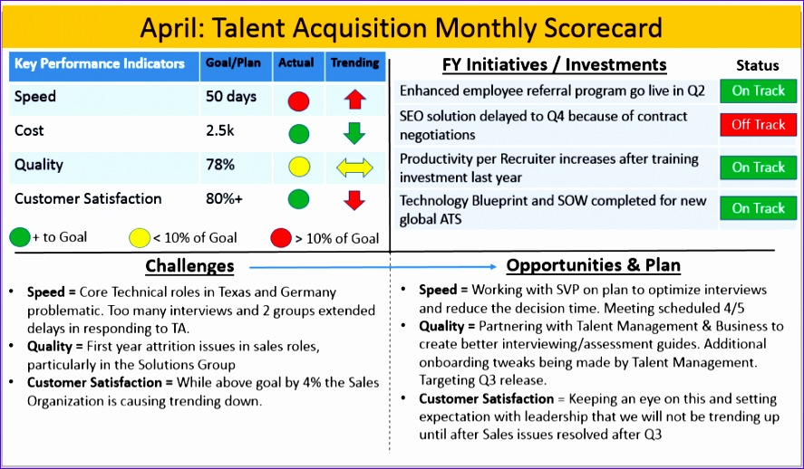you can tell your talent acquisition story to business leaders in one page 887518