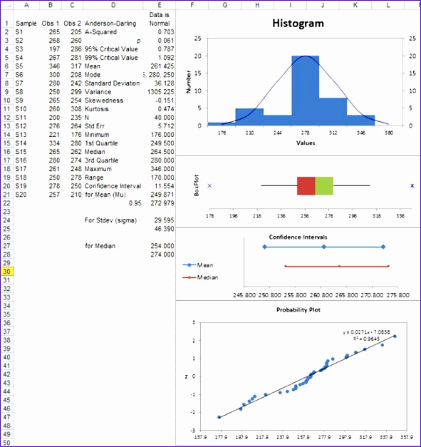 descriptive statistics 591627