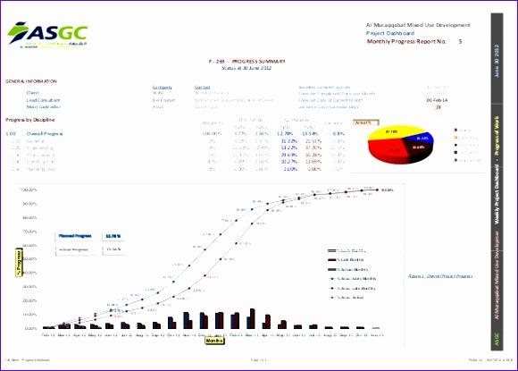 monthly progress report no05 june2012