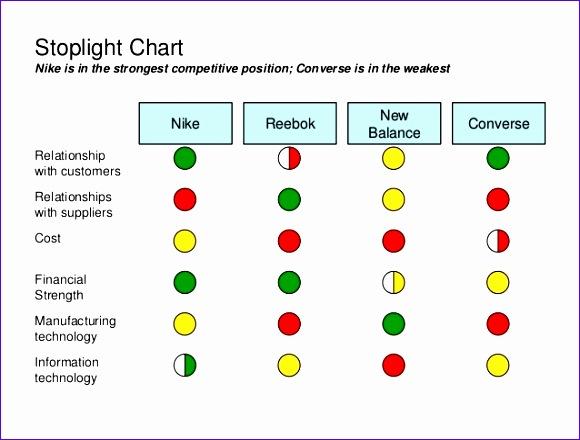 mekko graphics sample charts 580440