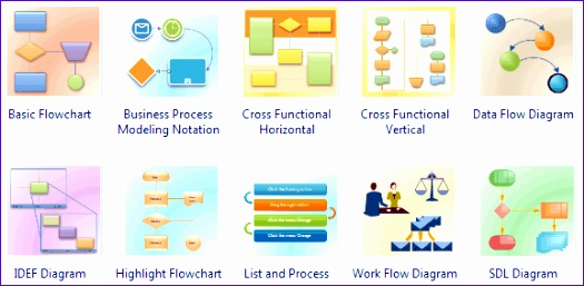 Swimlane Excel Template Z8fab Beautiful Flow Chart Design How to Design A Good Flowchart 577280