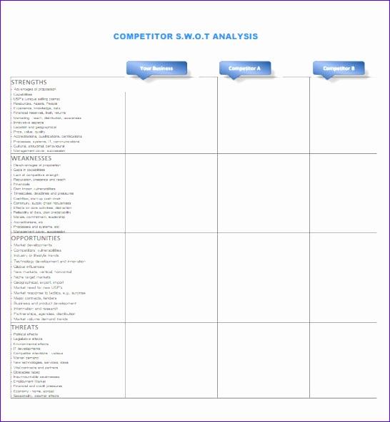 petitive analysis template 546592