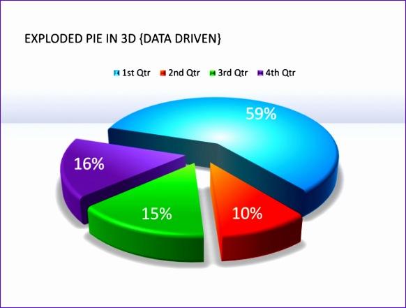 slide exploded pie chart 3d multicolor data driven cg 59 582441