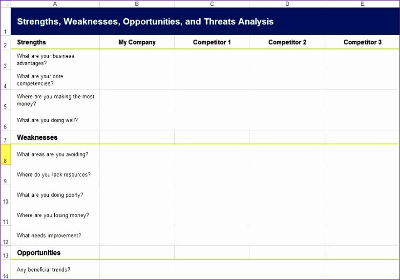 swot analysis template 819573