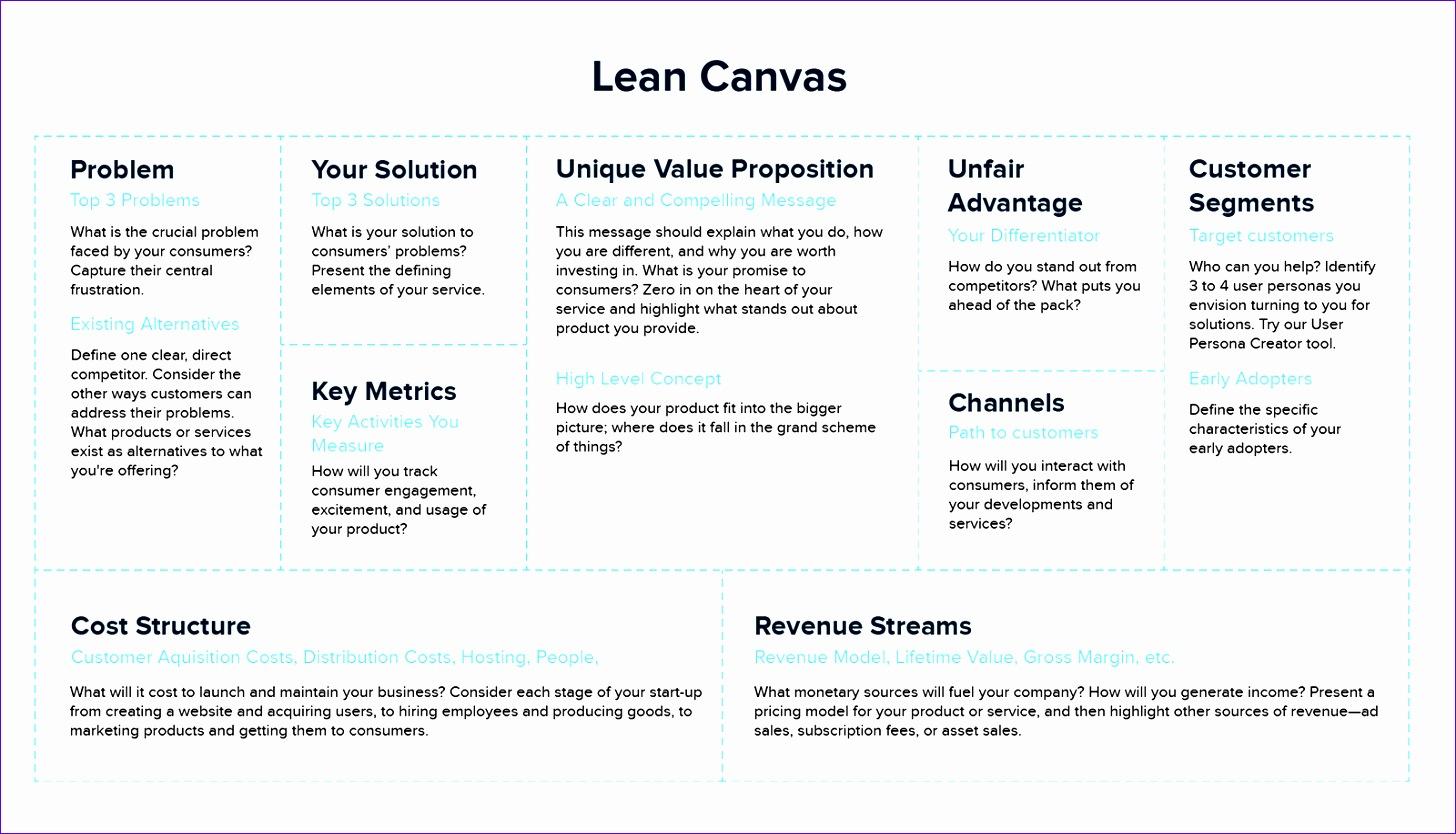 how to create a lean canvas 1456834